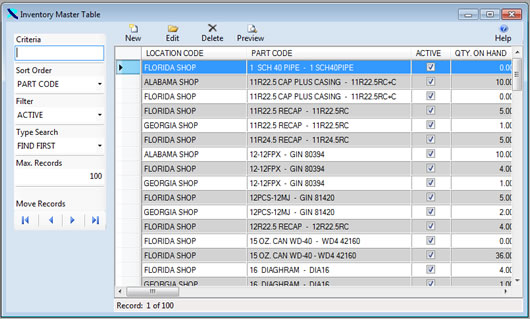 Inventory Master Table in InventoryWise